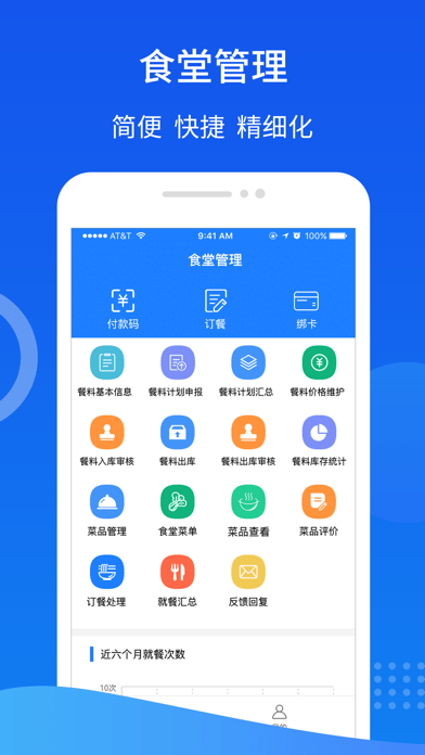 智慧易食堂iOS